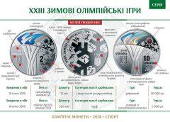 НБУ выпустил памятную монету «ХХІІІ зимові Олімпійські ігри»