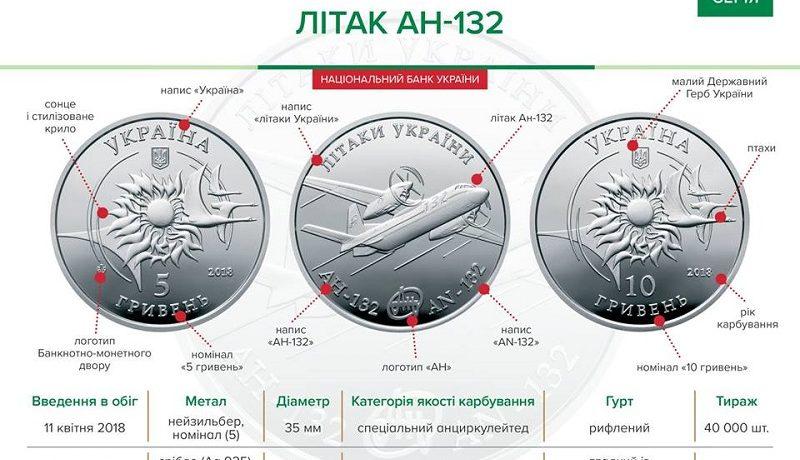 НБУ выпускает памятную монету «Літак Ан-132»