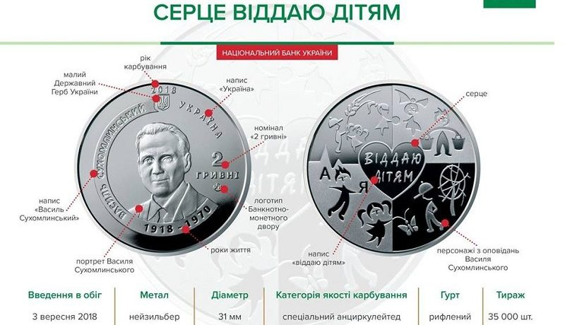 НБУ выпустил памятную монету из нейзильбера «Серце віддаю дітям» (до 100-річчя від дня народження В. О. Сухомлинського)»