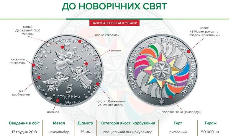 НБУ выпустил памятную монету из нейзильбера «До новорічних свят»