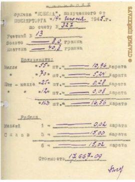 Инвентаризационный листок-описание на орден «Победа» № XIII, врученный Л.А. Говорову 20 июня 1945 г. Сведения о наличии 162 бриллиантов не верны, действительное количество бриллиантов — 174 штуки