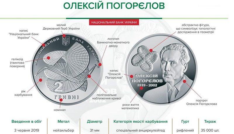 НБУ выпустил памятную монету из нейзильбера номиналом 2 гривны «Олексій Погорєлов»