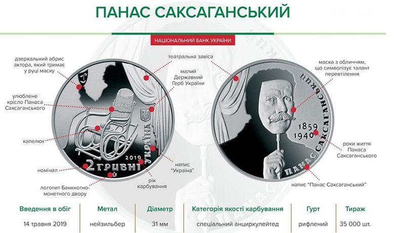 НБУ выпустил памятную монету из нейзильбера номиналом 2 гривны «Панас Саксаганський»