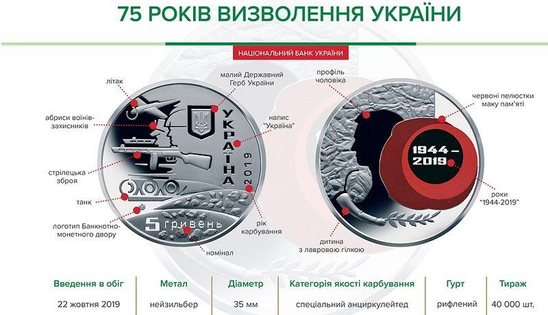 НБУ выпускает монету номиналом 5 гривен из нейзильбера «75 років визволення України»