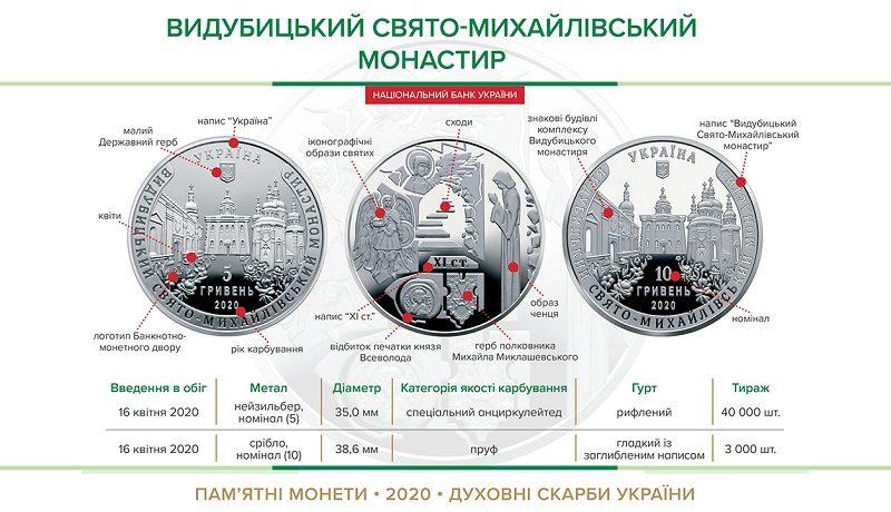 НБУ выпустил памятные монеты «Видубицький Свято-Михайлівський монастир» в серебре и нейзильбере