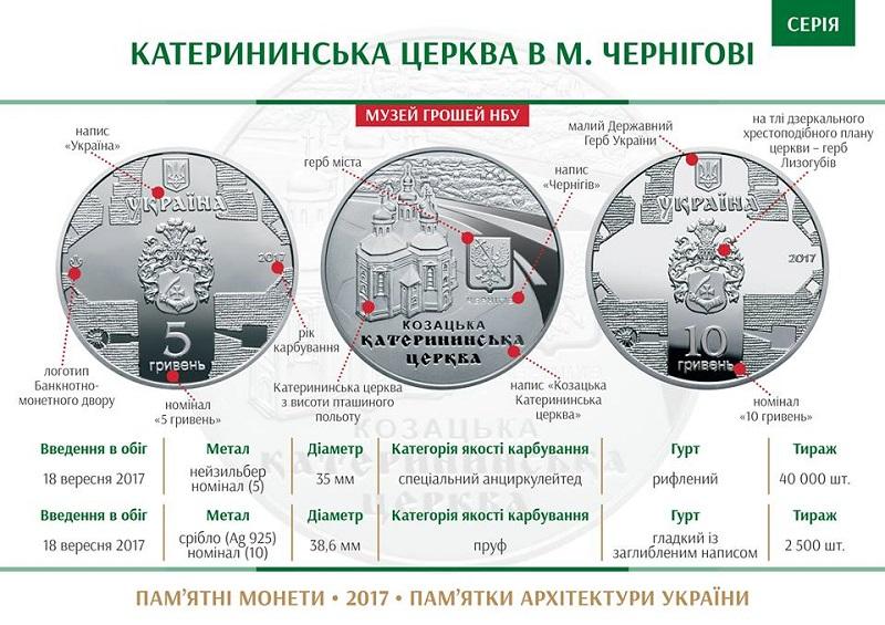 """НБУ выпустил памятную монету """"Катерининська церква в м. Чернігов"""""""