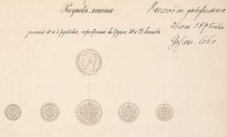рисунок монет Николая Второго