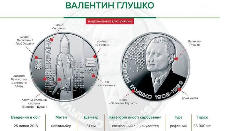 """НБУ выпустил памятную монету из нейзильбера """"Валентин Глушко"""""""