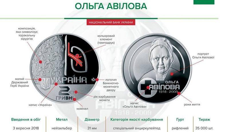 НБУ выпустил памятную монету из нейзильбера «Ольга Авілова»