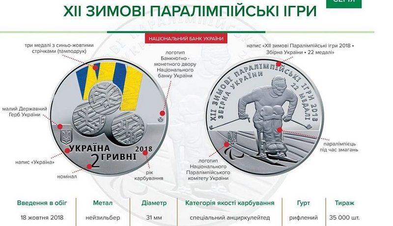 НБУ выпустил памятную монету из нейзильбера «ХІІ зимові Паралімпійські ігри»