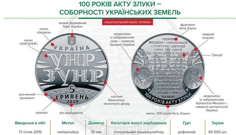 НБУ выпустил монету из нейзильбера «100 років Акту Злуки - соборності українських земель» 5 гривен