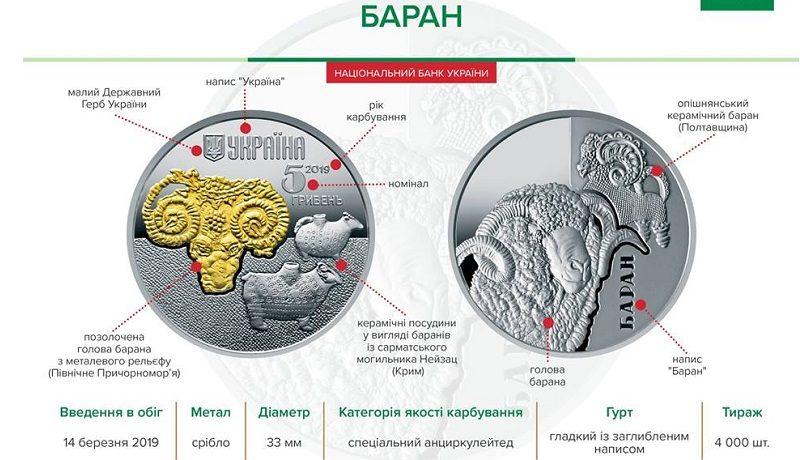 Памятная монета из серебра номиналом 5 гривен «Баран»