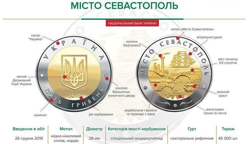 НБУ выпустил памятную биметаллическую монету «Місто Севастополь»