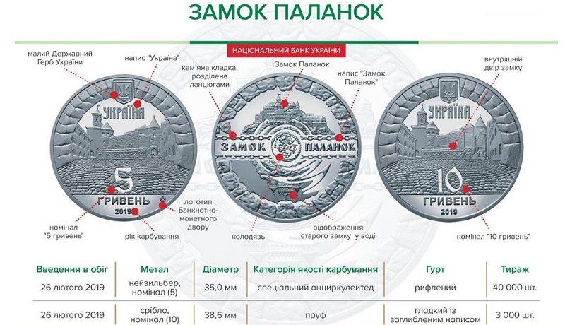 НБУ выпустил памятную монету «Замок Паланок» в серебре и нейзильбере