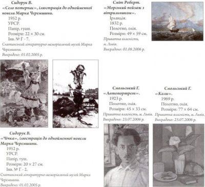 Культурные ценности, похищенные из музеев и культовых сооружений Украины в 1984-1998 годах
