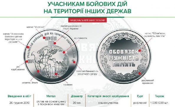 """Памятная монета """"Учасникам бойових дій на території інших держав"""""""