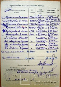 комплект орденов на генерал-майора Добринского А. Г.