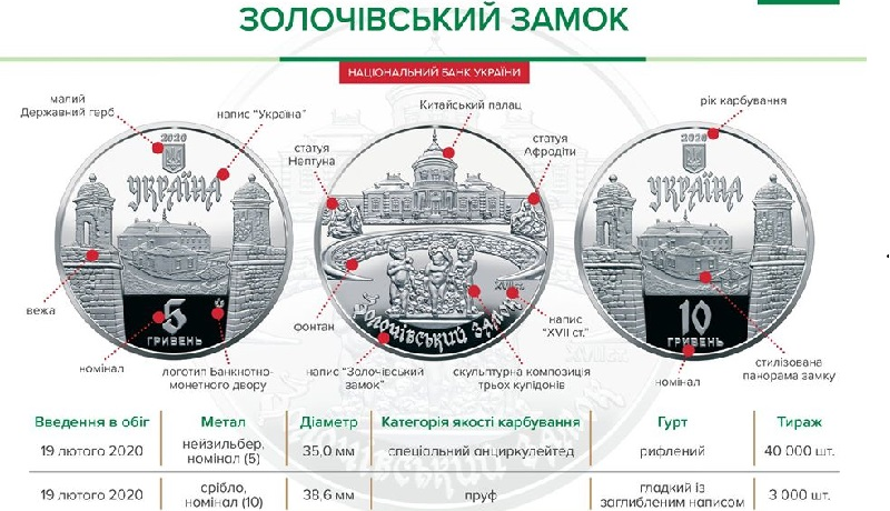 НБУ выпустил памятные монеты «Золочівський замок» в серебре и нейзильбере