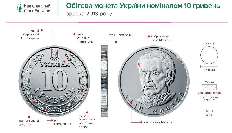 Монета номиналом 10 гривен появится в обращении в июне (видео)