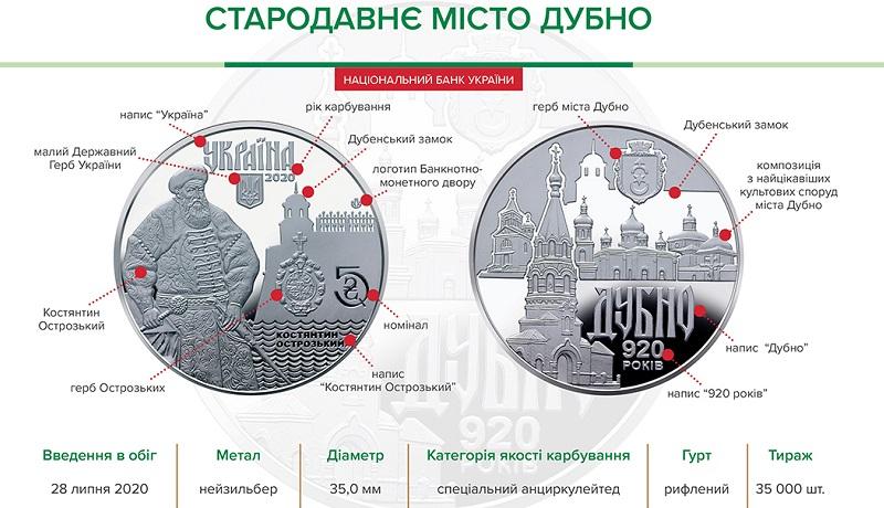 """НБУ выпустил монету из нейзильбера номиналом 5 гривен """"Стародавнє місто Дубно"""""""
